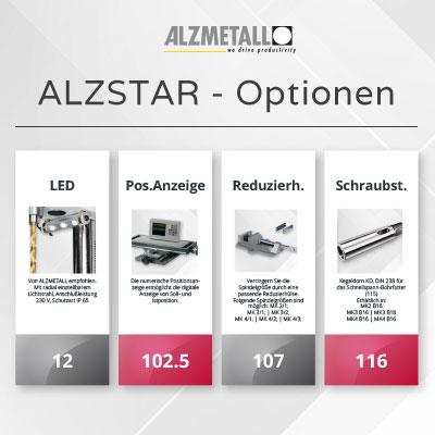 Alle Optionen für die Alzmetall Alzstar-Serie