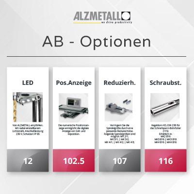 Alle Optionen der AB-Serie