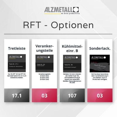 Optionsübersicht der Alzmetall RFT 2-Serie